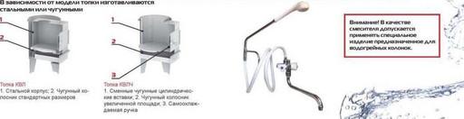 Колонка водогрейная КВС - 10-2-90