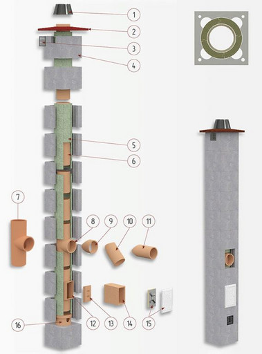 Hart Klassik 90° 5 метров