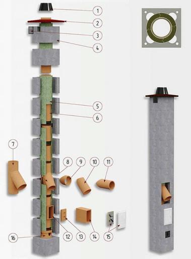 Hart Klassik 45° 8 метров