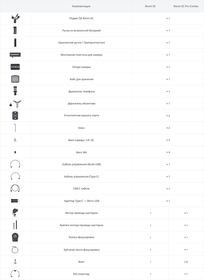 https://st.bmshop.net/mtar11511/images/Таблица_сравнения_DJI_Ronin-SC_и_DJI_Ronin-SC_Pro_Combo.jpg