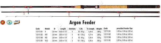 Удилище 3,90м Argon Feeder R\LD 50-150gr Browning NEW