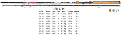 Спиннинг 3,00м Fire Spin 50 gr Quantum