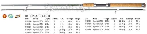 Спиннинг 1,80м Hypercast XTC    25gr Quantum