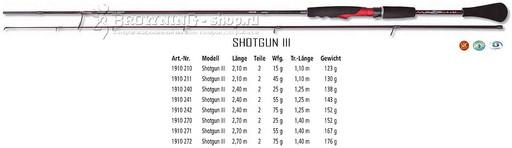 Спиннинг 2,10м Shotgun     45gr Quantum