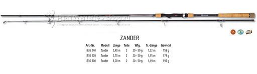 Спиннинг 3,00м Zander 50 gr Quantum